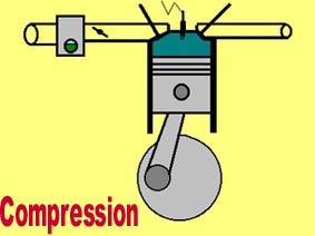 compression moteur à 4 temps