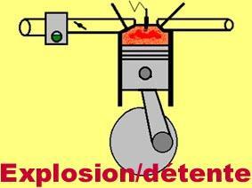 explosion détante du moteur à 4 temps
