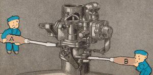 reglage carburateur voitures d'époque